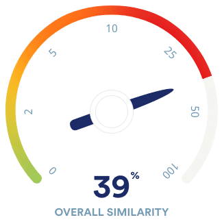 turnitin check percentage